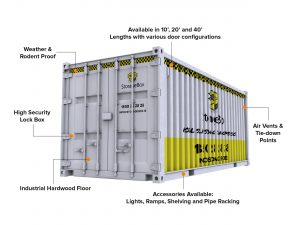 StorageBox_Shipping_Container_Dublin